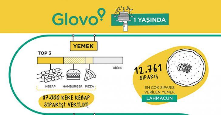 Birinci yaşını kutlayan Glovo, Türkiye'de sipariş trendlerini açıkladı